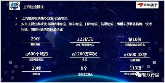 【企业物流】上汽天地华宇总裁杨兼文:2019年平均时效提升1天