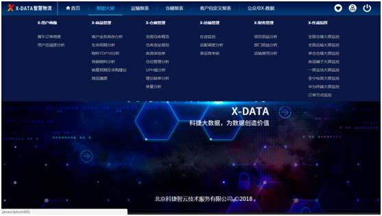科捷X-DATA系�y界面展示