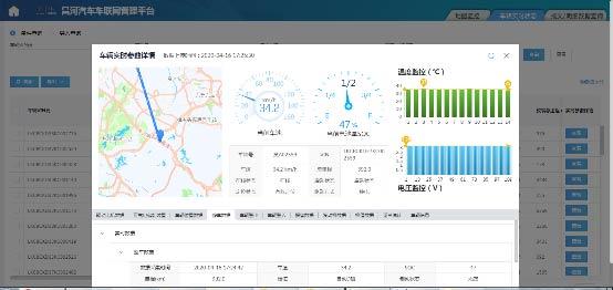 昌河汽車車聯網管理平臺