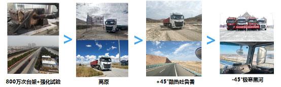科技、高效、可靠,乘龙H7 3.0惊艳67品牌盛典