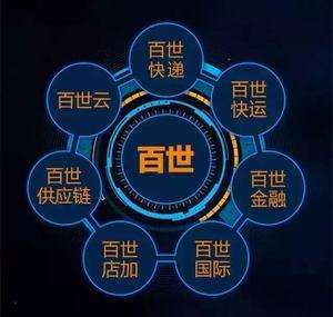 东莞茶山纵越物流有限公司