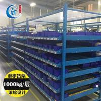 滑移式货架 仓库流利式货架厂家流利式不锈钢货架可订制