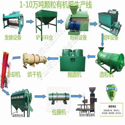 粪便加工成有机肥设备厂家直销-质量好的鸡粪有机肥成套设备哪里有供应