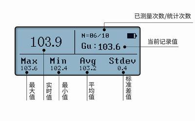 光泽度计LS192用于测量家具光泽度